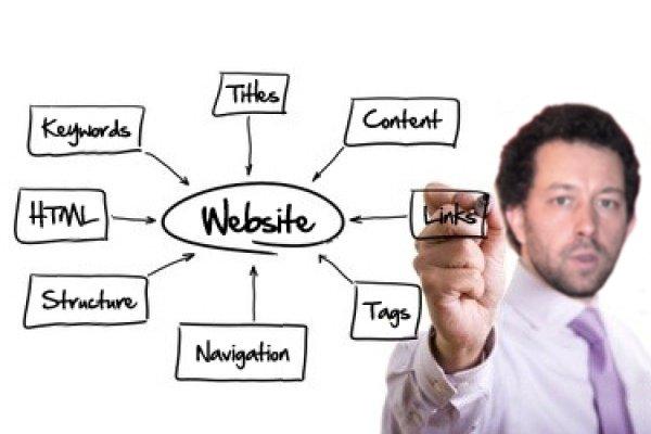 Ottimizzazioni SEO e Web Marketing